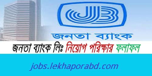 Janata Bank Job Exam Result 2017