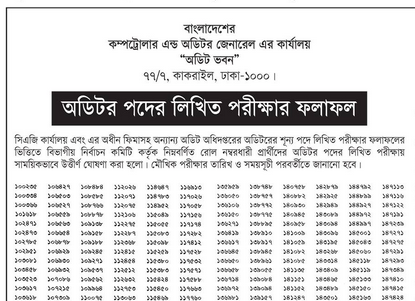 Directorate of Inspection and Audit Job Exam Result 2018